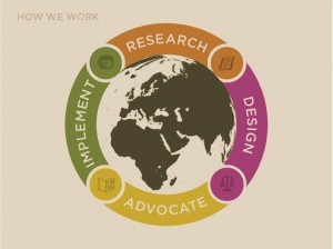 Research | Design | Advocate | Implement
